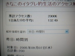 20050908_kinaco2